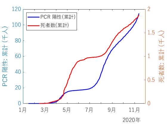 covid19-fig1-2020-11-15