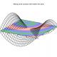 gnuplot で軸に並行な線を引く